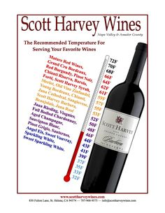 Here's the best explanation that we can give you without Scott helping you through the information.  He's made a chart that tells you what temperature to serve his wine, or others if you really have to.  http://www.scottharveywines.com