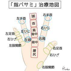 肩こり、疲れ目も解消♡「指を洗濯バサミで挟む」健康法! - Locari(ロカリ)