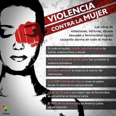 La crudeza del machismo en América Latina | Noticias | teleSUR