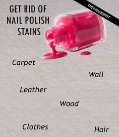 Nail polishes are your best friends? Then you must have experienced nail polish spillage at least once. But that doesn't mean the nail polish stain will not go and you have ruined the stuff. Yes, t…