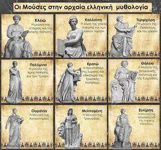 Greek History, European History, Women In History, American History, Ancient Egyptian Art, Ancient Aliens, Ancient Greece, Tutankhamun, Rock Painting Designs
