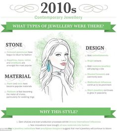 How jewellery trends have evolved over the past 100 years #dailymail