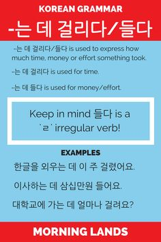 How long will it take to know how to use the Korean grammar pattern -는 데 걸리다/들다? Well once you know you'll be able to answer in Korean! #LearnKorean #Korean #한국어