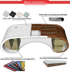 New Hot Fashion top level office competitive office desk Office Table Design, Reception Desk Design, Reception Counter, Office Furniture Design, Office Interior Design, Sofa Furniture, Office Interiors, Simple Desk, Office Desk