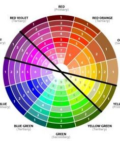 Enhance Your Eye Color With Color Theory. Strap on your thinking caps because today we are about to dive into SCIENCE.If you know the basic color wheel Colorful Eyeshadow, Colorful Makeup, Colour Schemes, Color Combos, Best Color Combinations, Colour Chart, Color Pairing, Baby Room Colors, Make Up Inspiration