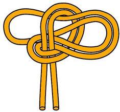 Kankaan rakentaminen: muuttumaton ja muuttuva sidonta   Punomo Symbols, Knitting Looms, Icons