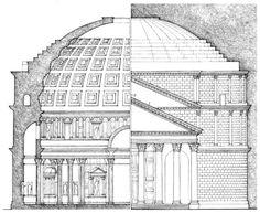 Pantheon, Rome. Francis Ching!