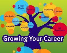 Gaining a Career Edge—KU's Career Services Team Offers Expert Advice for Job Seekers