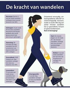 Yoga training to lose weight and belly fat - - Welcome! Power Walking, Healthy Weight, Get Healthy, Yoga Fitness, Health Fitness, Just Keep Walking, Fitness Motivation, Stress, Lose Weight