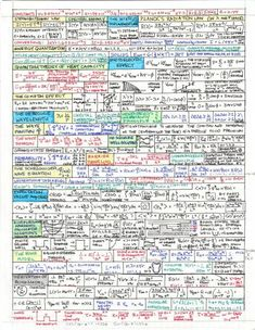 me ~ Posteingang :: Workspace Webmail Posteingang :: Workspace Webmail Quantum Physics, Physics Laws, How To Study… Physics Formulas, Physics And Mathematics, Quantum Physics, Physics Laws, Study Physics, Physics Cheat Sheet, Electrical Engineering, Engineering Exam, Mechanical Engineering