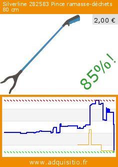 Silverline 282583 Pince ramasse-déchets 80 cm (Outils et accessoires). Réduction de 85%! Prix actuel 2,00 €, l'ancien prix était de 13,52 €. http://www.adquisitio.fr/silverline/282583-pince-ramasse