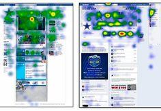 Donde se fijan más los usuarios de Facebook cuando entran a tu página de empresa