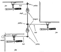 Belt & Pulley Fan Instructions and Parts