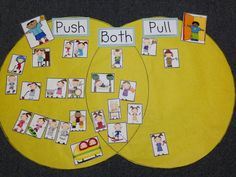 Chalk Talk: A Kindergarten Blog: Forces at Work