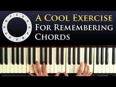 If you have problems remembering how to play simple triad chords (C major, F minor, Bb major, etc) on the piano, then I have a great exercise for you based o...