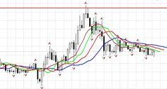 #tradingfx#currencytrading#euro#pound#profits#takeprofit Посмотрите, насколько просто торговать.