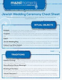 Jewish Wedding Ceremony Cheat Sheet (Jewish Weddings Guide) via mazelmoments.com