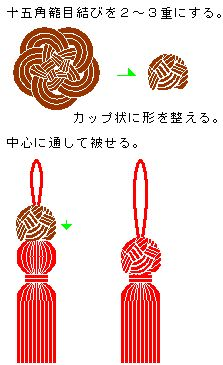 How to make tassels - タッセル - 結婚式 New Crafts, Diy And Crafts, Arts And Crafts, Diy Tassel, Tassel Jewelry, Paracord Tutorial, How To Make Tassels, Knot Braid, Rope Art