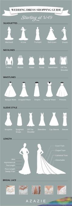 """Dec 2019 - We're here to help you pinpoint the wedding dress silhouette that brings out your best. Let us match you with the perfect dress silhouette to help you say """"I do."""" dresses gowns wedding dresses dress guide Wedding Dress Types, Dream Wedding Dresses, Bridal Dresses, Wedding Dress For Short Women, Winter Wedding Dresses, Different Wedding Dress Styles, Wedding Dress Drawings, Different Types Of Dresses, Bridesmaid Dresses"""