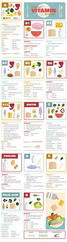 . #bodybuilding_food_nutrition #Top_bodybuilding_food_nutrition #bodybuilding_food_nutrition_Ideas #food_nutrition