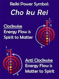 Imagini pentru choku rei and chakra spin
