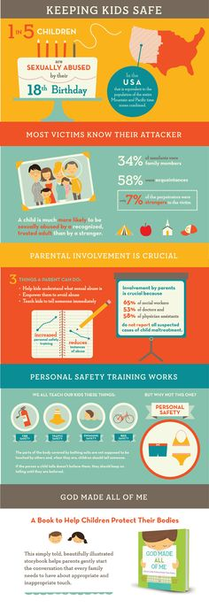 An important infographic on child sexual abuse prevention.
