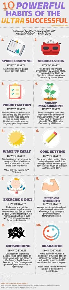 """""""10 Powerful Habits Of The Ultra Successful"""". Tools and tips about how to be successful as a woman, in your career and/or in business. These tools work well with success, motivation and inspirational quotes. For more great inspiration follow us at 1StrongWoman."""