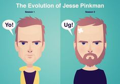 Stanley Chow - The Evolution of Jesse Pinkman (Breaking Bad) Movies Showing, Movies And Tv Shows, Stanley Chow, Dean Norris, Video Game Characters, Fictional Characters, Jesse Pinkman, Freaks And Geeks, Instagram Prints