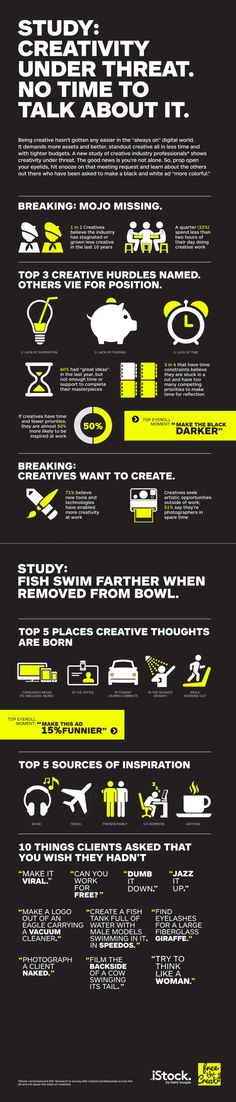 eatives across the US and the UK about the state of creativity in their professions.  The results of the survey revealed that one of two cre...