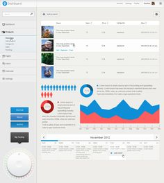 Dashboard - User Interface Template by Florin Constantin, via Behance