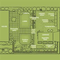 The Garden Plan: From Coops to Crops | The Sustainable Garden | This Old House