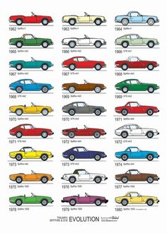 Triumph Spitfire design evolution from 1962 to Triumph Spitfire, Triumph Motor, Triumph Tr3, Rolls Royce, Motorcycle Posters, Car Posters, Classic Bikes, Classic Cars, Classic Auto