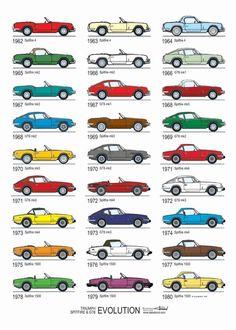 Huile années 1960 Service Autocollant-MG Triumph Rover Classic Car Austin Morris