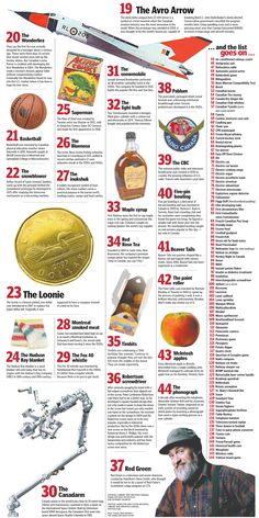 Part 2 of 144 Things Canada has given the world, selected to celebrate the country's 144 birthday in 2011.