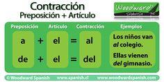 Contracciones AL y DEL en español