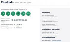 #News  Apostador do interior de Minas acerta sozinho a Mega-Sena e ganha quase R$ 60 milhões