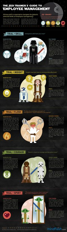 Jedi Trainer's Guide To Employee Management