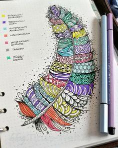 """Der März ist rum, was bedeutet, meine Mood-Muster-Feder ist fertig ;-) Ich hatte Dir ja in einem der letzten Posts""""Bullet Journal plus Muster zeichnen"""" meine noch ziemlich leere Feder …"""