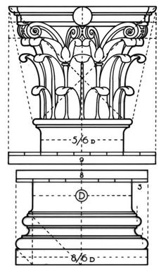 [A3N] : Corinthian Column Dimension Diagram Detail Architecture, Architecture Concept Drawings, Classic Architecture, Gothic Architecture, Historical Architecture, Floor Plan Sketch, Roman Columns, Art Articles, Technical Drawing