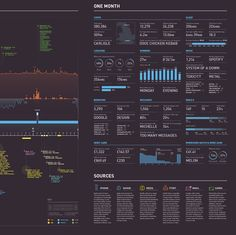 The Data Double on Behance