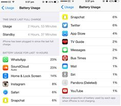 Forbes list of the top 11 tricks for iPhone 6 users