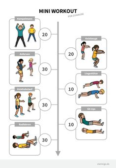 Mini workout (for at home, in between and for breaks) - Mini workout (for at home, in between and for breaks) La mejor imagen sobre diy face mask para tu g - Fitness Workouts, Yoga Fitness, At Home Workouts, Health Fitness, Educational Activities, Family Activities, Study Break, Action Words, Home Schooling
