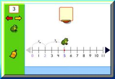 Interactive activities for many math topics