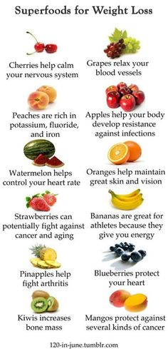 Superfoods for Weight Loss and Health [Infographic]