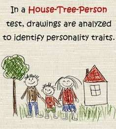 Interpretation Of The House Tree Person Htp Psychology Test