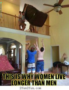 Why woman live longer than man