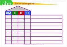 Método ABN. Casitas de descomposición para números de cuatro cifras Periodic Table, Math, Montessori, 3 Year Olds, Poster, Activities, First Grade Math, Fifth Grade, Fact Families