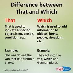 Do you know when to use That and Which? Understand the difference between both and use them correctly. www.eagetutor.com