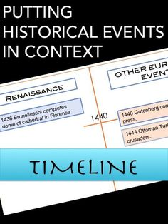 This timeline places Renaissance events next to other events going on.  Great for making connections.