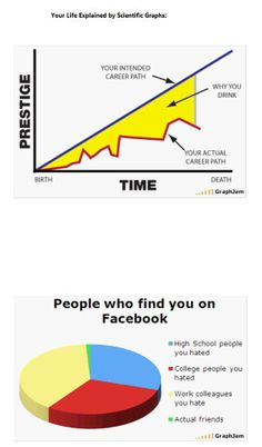 Infographics in the wrong hands!